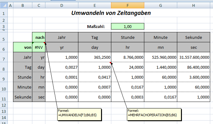 excel text in zahl wandeln