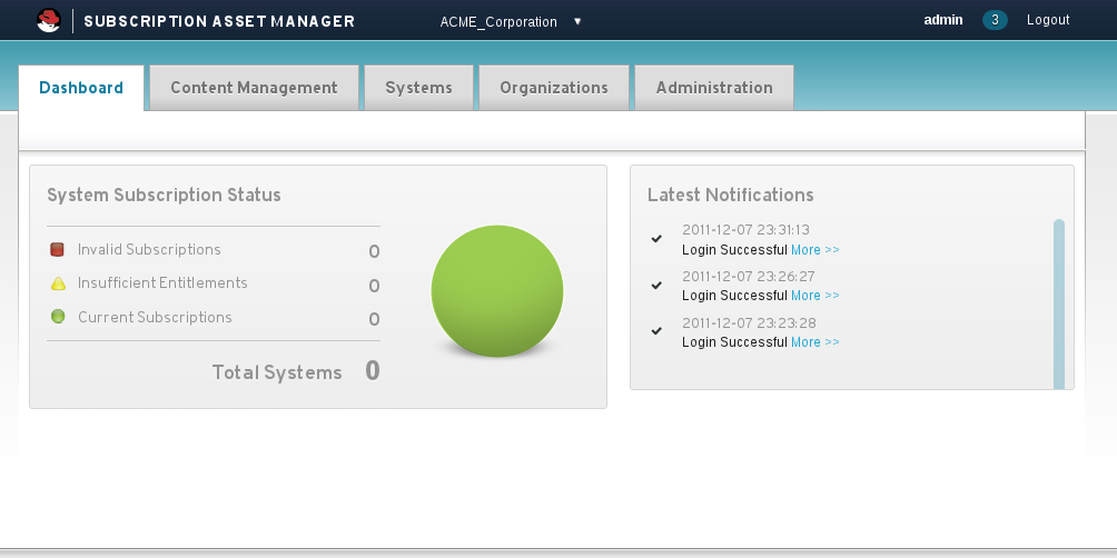 Red Hat Subscription Asset Manager 1.