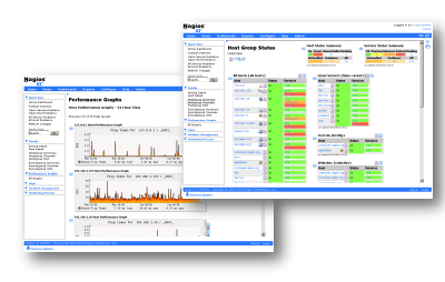 Beispiel: Nagios What Nagios Provides Monitoring Alerting