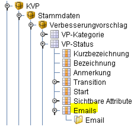 lastnotificationdate emailbeforedays emailafterdays repeatemailafterdays objectlink Die Variable für das Attribut Letzte Statusbenachrichtigung eines Verbesserungsvorschlages.