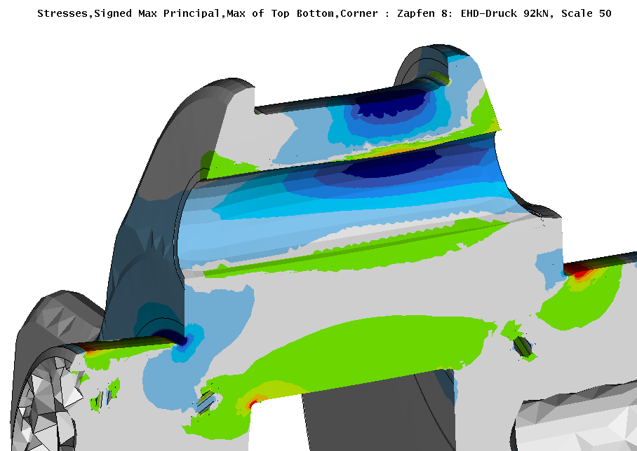 Mapping of Pressure Distributions using ANSA Example: Stiffness calculation of a crankshaft