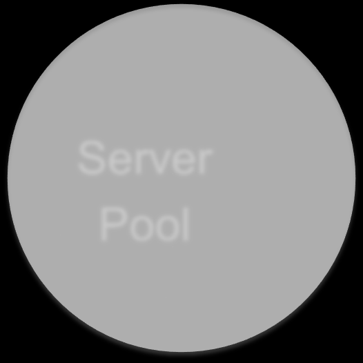 Microsoft Produkte Pools z.b.