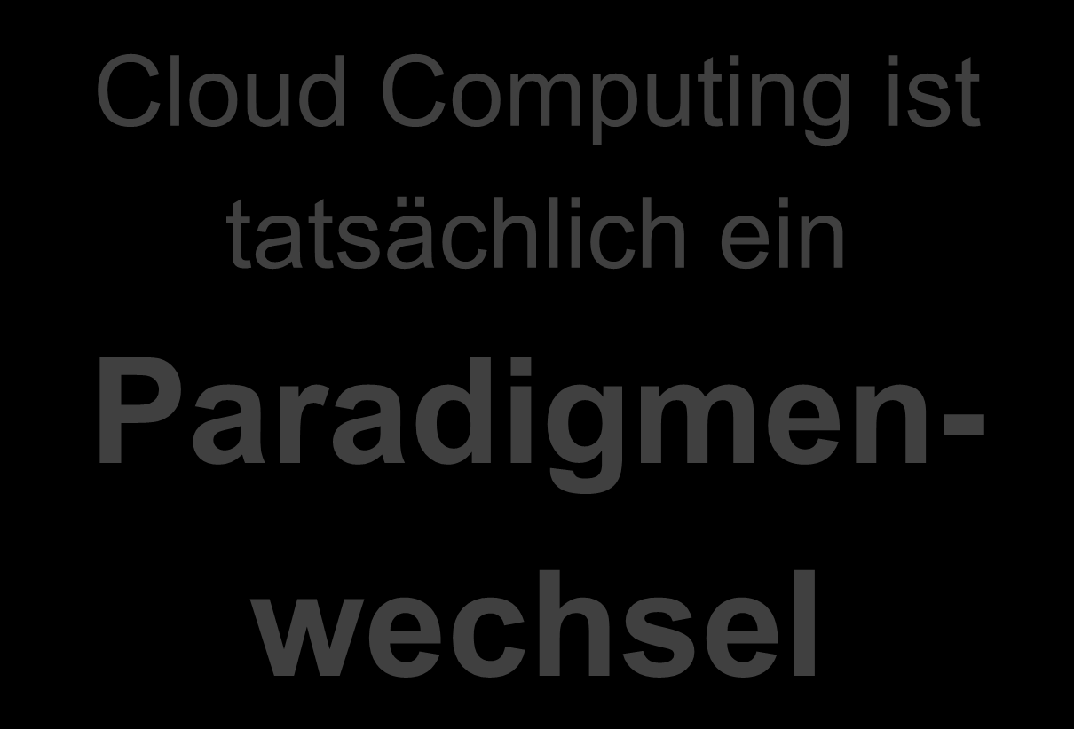 Cloud Computing ist Cloud Computing ist