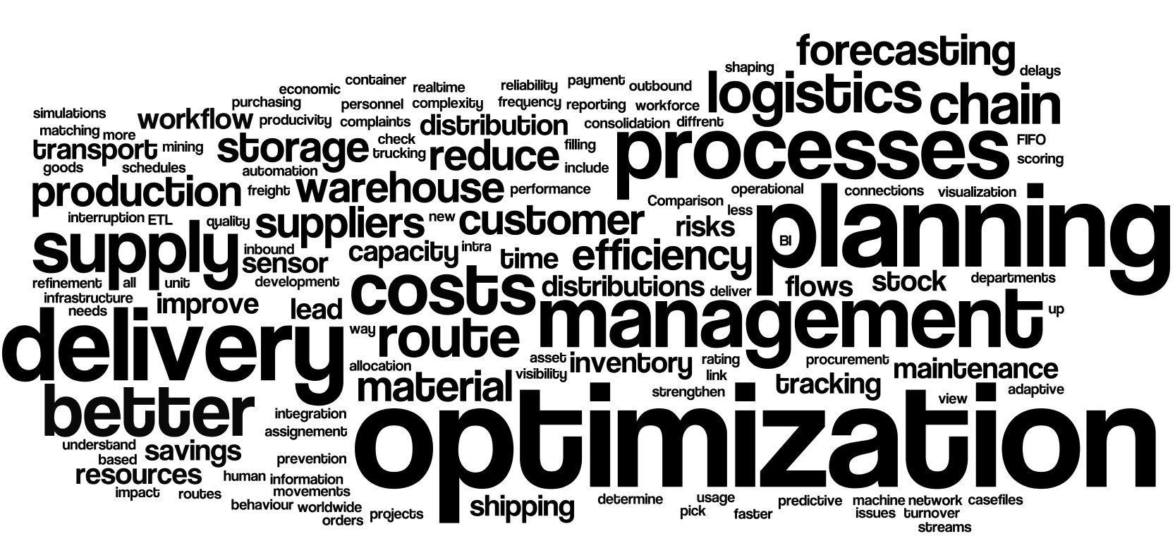 Big Data Use Cases in Logistik/Supply Chain Abbildung 22: Worthäufigkeit in Use Cases in Logistik/Supply chain (n=74) Genannte Use Cases in Logistik/Supply Chain Workflow Management,