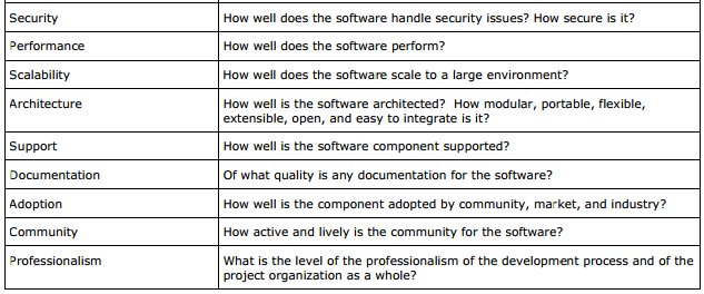 13 characteristics the software has in order to provide a clear overview.