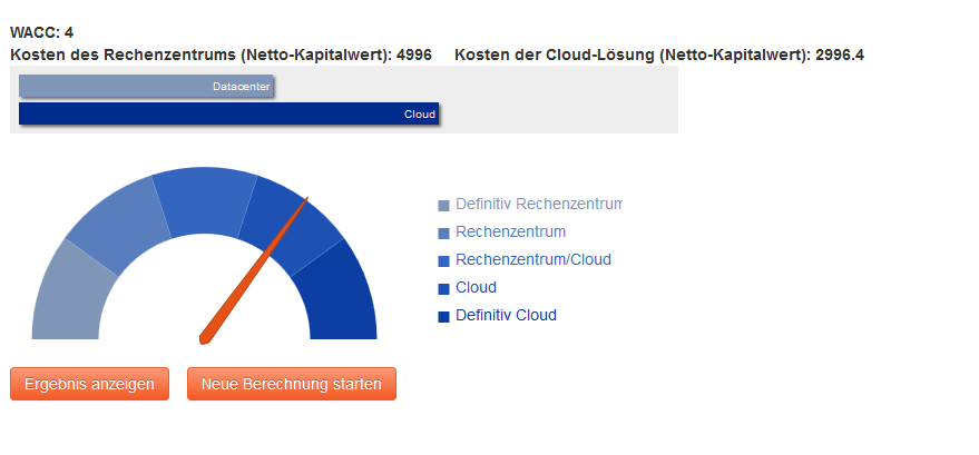 Tools und Services http://www.cloudingsmes.