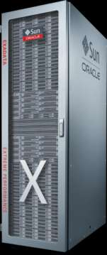 Exadata Evolution V1 2008 V2 2009 X2-8 2010 Warehouse Smart Storage InfiniBand Scale-Out OLTP & VLDB Flash Columnar Scale-Up