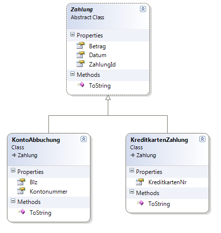 Page 33 Kriterien EF NH Unterstützte DBMS + +++ Visual Studio-Integration ++ -- Persistence Ignorance + + DB-First ++ ++ Model First/ Code First ++