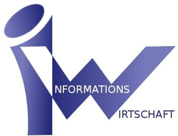 Rational Unified Process (RUP) Informationswirtschaft II