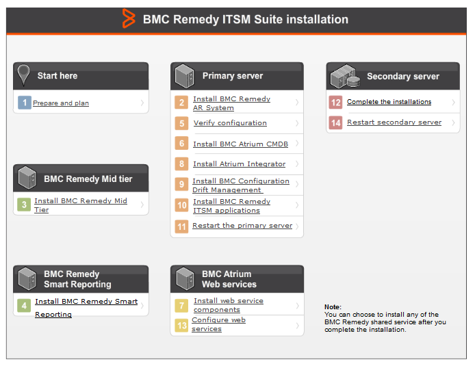 BMC Remedy ITSM 9.