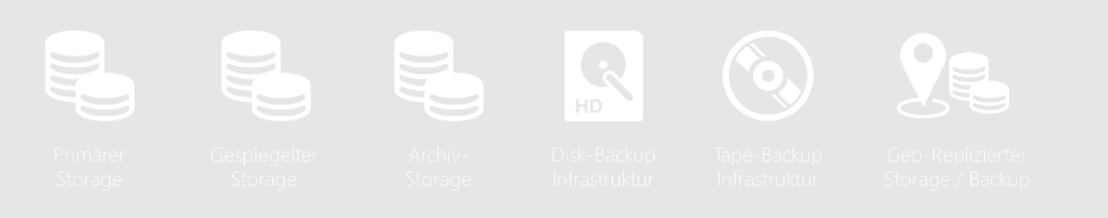 StorSimple - Microsoft cloud-integrierter Storage SharePoint & Dateidienste Hot Data auf SSDs Normale Daten auf SAS-Disks