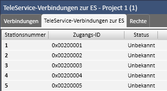 Das Configuration and Monitoring Tool 5.4