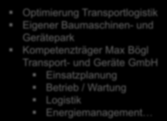 Betontechnologie Industrielle Produktion Transport (Logistik) & Geräte Optimierung Transportlogistik