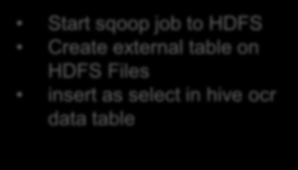 Prozess Teil 1 DB Start sqoop job to HDFS Create external table on HDFS Files insert as select in hive ocr data table HDFS HIVE Import parallel 1, da view daten Kein primary key, keine