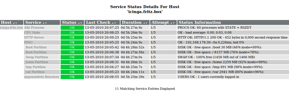# Define a service to check the number of currently running procs define service{ use linux-service host_name icinga.fritz.box service_description Alle Prozesse check_command check_local_procs!250!