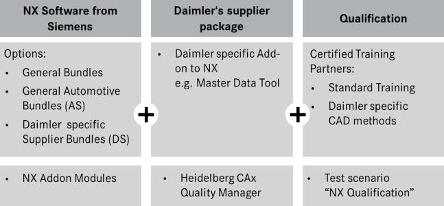 frames and title blocks PDQ-Tool: Heidelberg CAx Quality Manager from