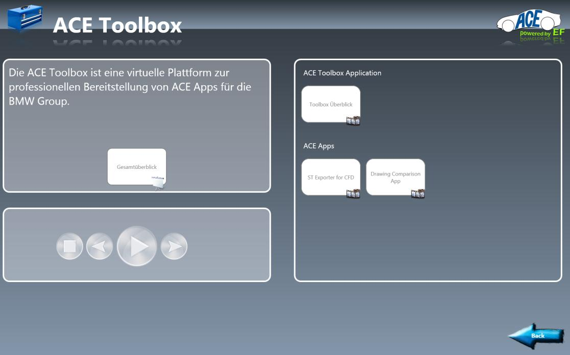 TOOLBOX TECHNOLOGIE.