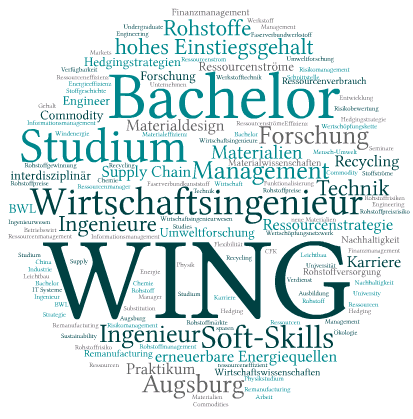 Key-Facts zu WING Bachelor Studiengang mit dem akademischen Grad Bachelor of Sci