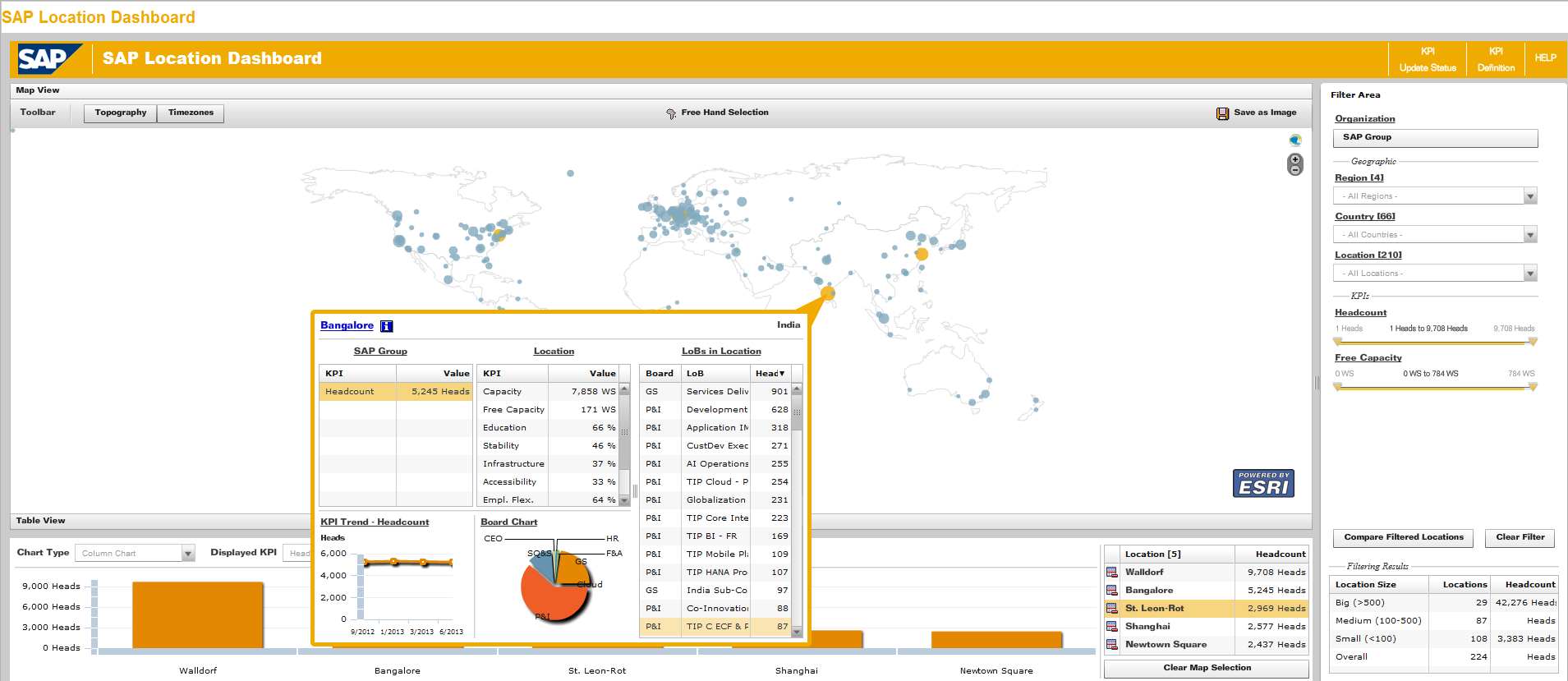 SAP Location Dashboard 2015 SAP SE or an SAP