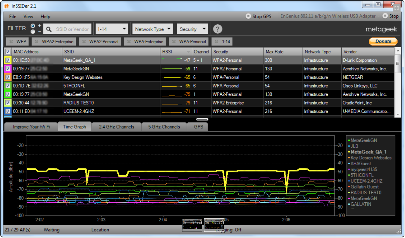 WLAN Layer 1 Analyse 8 InSSIDer -