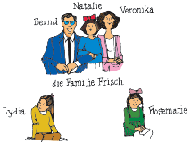 In the Munich neighborhood of Schwabing, you will meet two families: the Wagners and the Rufs.