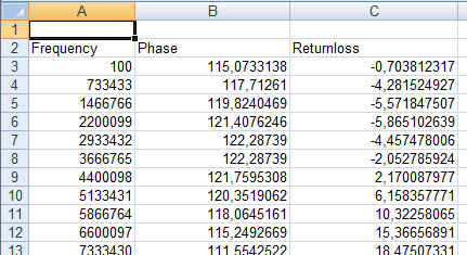 Microsoft Excel export Currently only the values frequency phase and