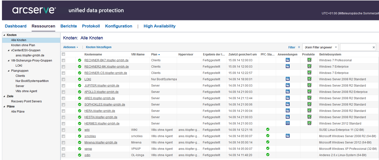 arcserve Unified Data Protection bei