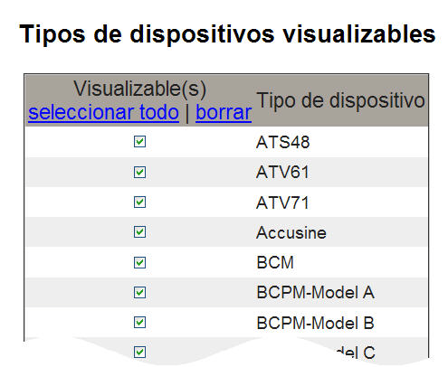63230-319-216B3_ES Pasarela Ethernet EGX300 de PowerLogic TM 03/2013 Configuración Tipos de dispositivos visualizables La página Tipos de dispositivos visualizables proporciona una manera de