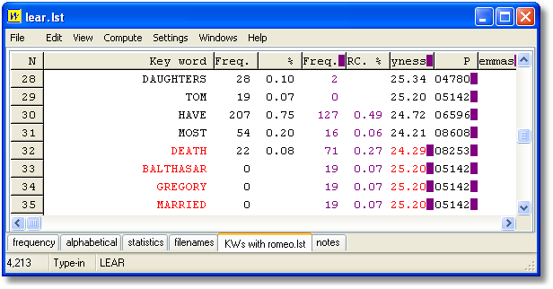 "103 This comparison is similar to the analysis of ""key words"" in the KeyWords program. The KeyWords analysis is slightly quicker and allows for batch processing."