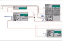 Integrated Engineering COMOS SIMATIC PCS 7 Funktionsplan Objekt, z. B.