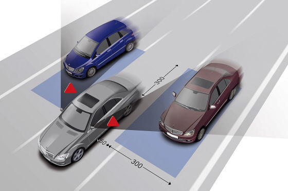 4.3 Lateral Collision Avoidance Lateral Collision Avoidance warnt den Fahrer, ähnlich wie der Totwinkelassistent, wenn sich andere Fahrzeuge im toten Winkel befinden.