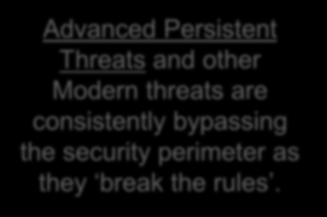 Thinking Beyond the Perimeter Advanced Persistent Threats and other Modern threats are consistently