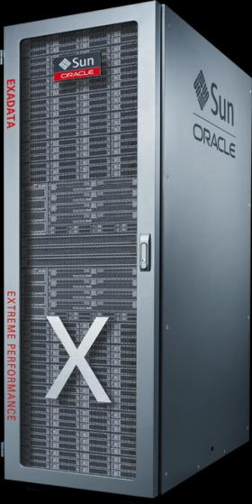 In-Database Analytics Oracle Big Data Platform Oracle Big Data Appliance Optimized for Hadoop, R, and NoSQL Processing Oracle Big Data Connectors Oracle Exadata System of Record Optimized for DW/OLTP