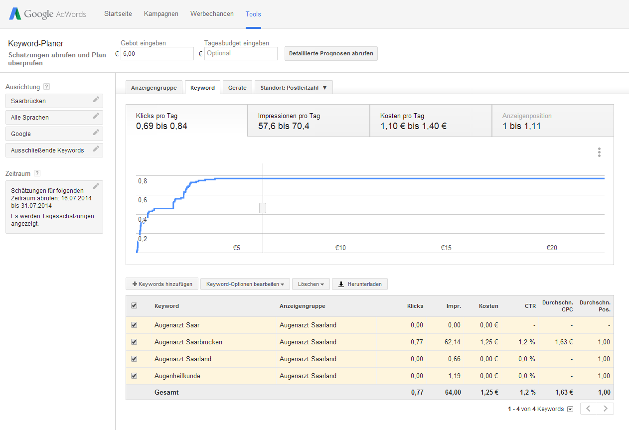 Google AdWords 17.09.