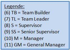 11. Bonus: Leadership Generation Bonus