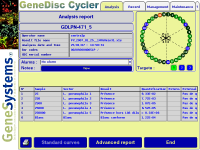 Erreger GeneDisc Cycler (GeneSystems): diagnostische Real-Time PCR, für Routinelabore geeignet,