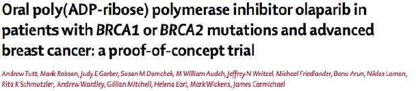 Proof-of-concept in BRCA 1/2 Breast