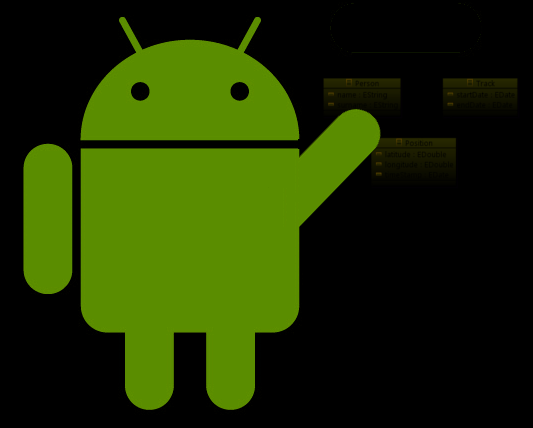 Datenhaltung für Android Model First