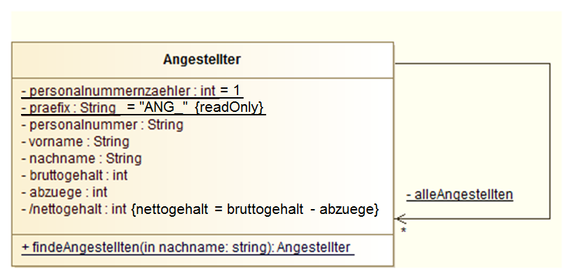 "Klassenattribut: static Implementierung in Java public class Angestellter { private static int personalnummernzaehler = 1; private static final String praefix=""ang_""; private String personalnummer;"