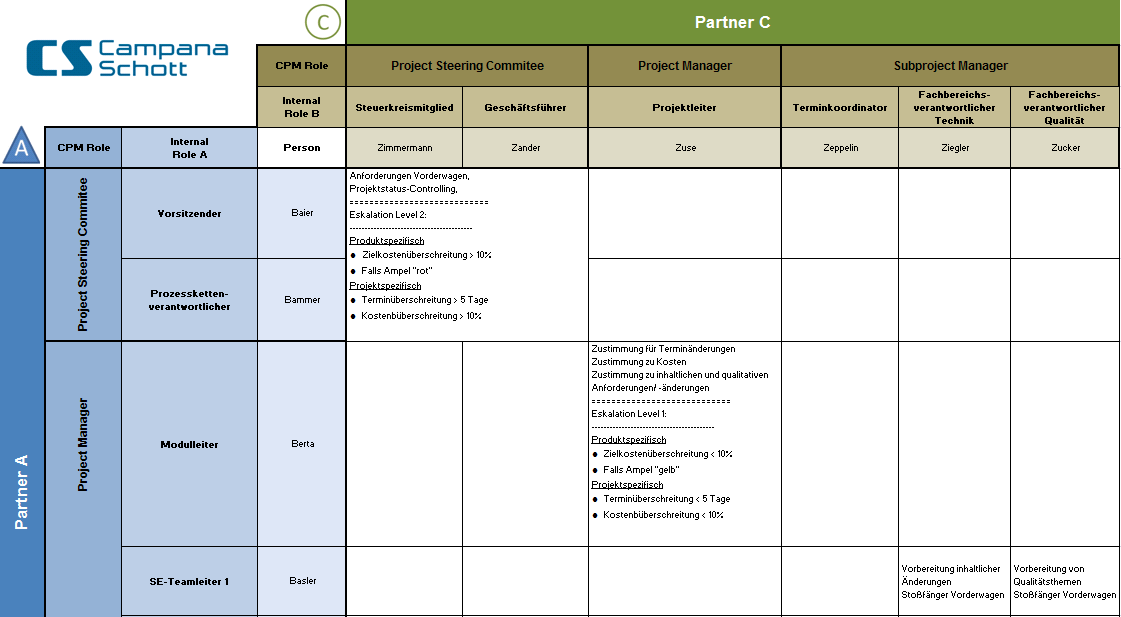 excel project plan