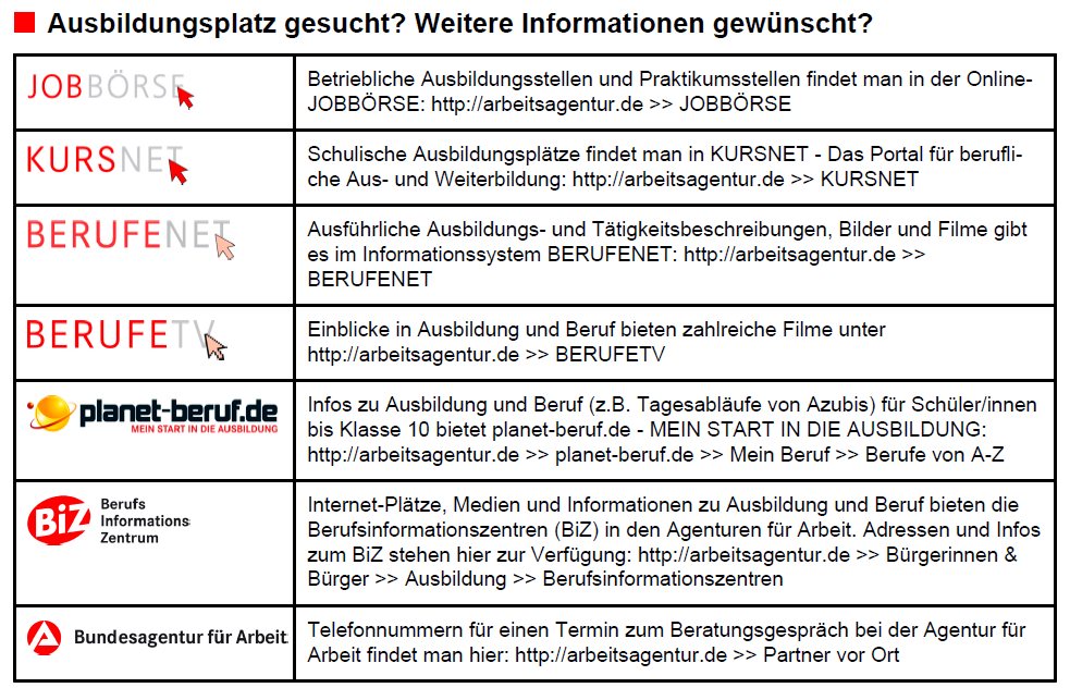 Informationen und Links