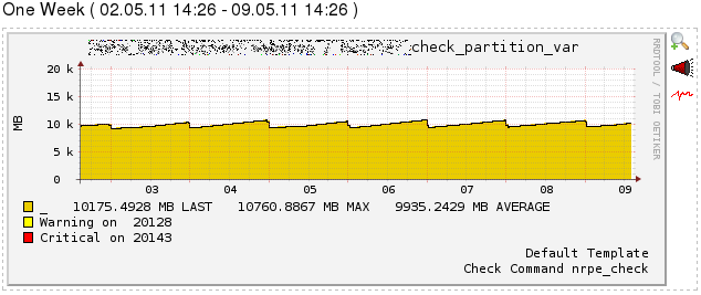 serverseitiges Monitoring - 22/30