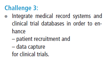 Electronic Health Records for