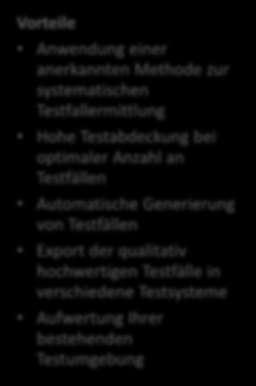 SQS Test Case Specification (TCS) SQS Test Case Specification (TCS) ist die Lösung zur Qualitätssicherung Ihrer unternehmenskritischen Anwendungen.
