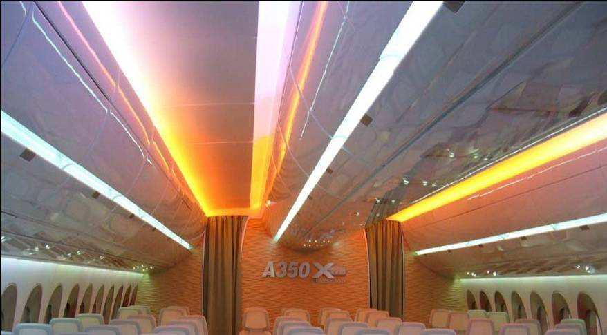 Challenges of LED Illumination in Airplanes