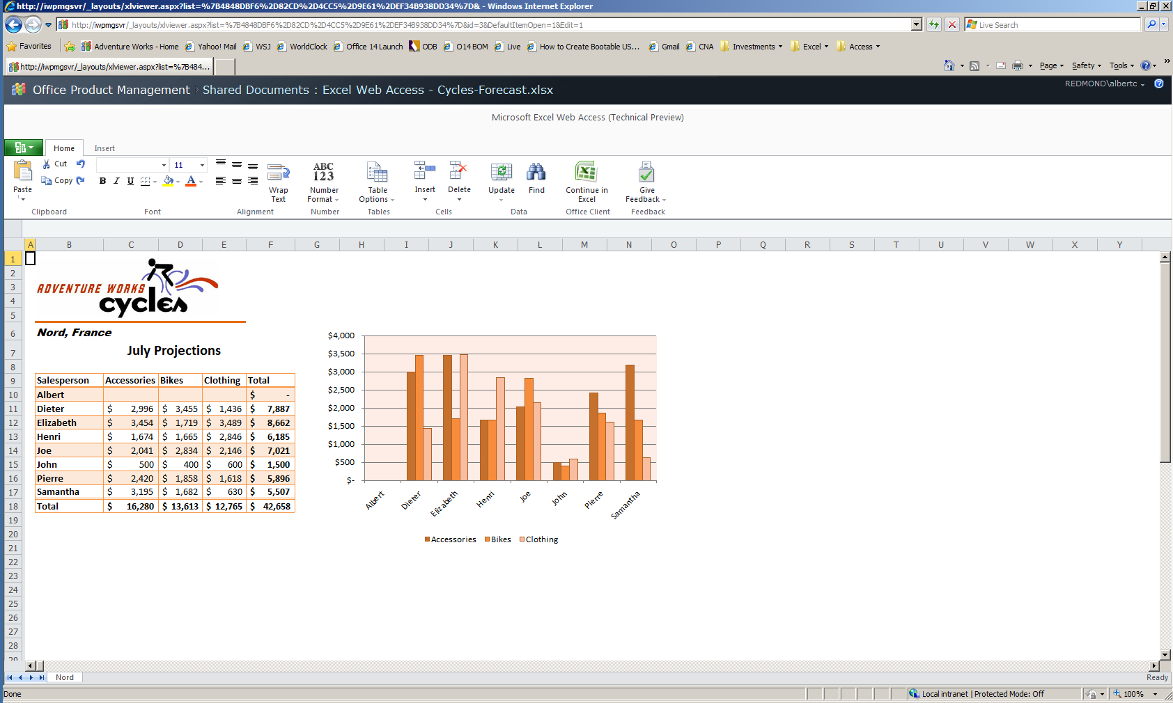 Web Spreadsheets mit SharePoint 2010 Excel Services und Excel Web