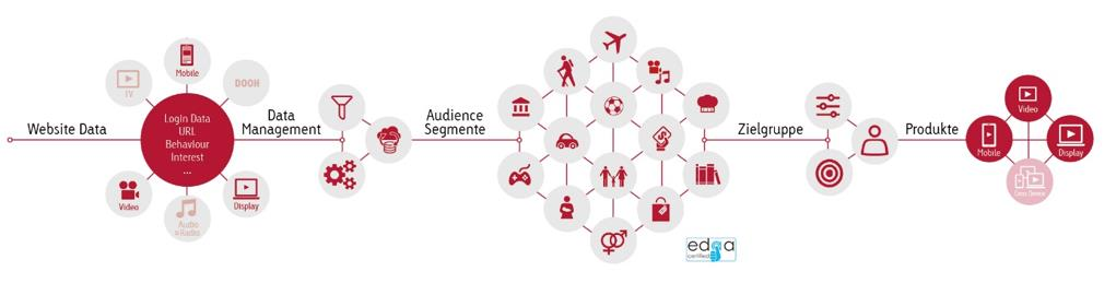 PROGRAMMATIC BUYING PROGRAMMATIC BUYING?