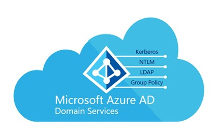 Azure AD Domain Services 14 Full blown AD Domain Controller in Azure Managed,