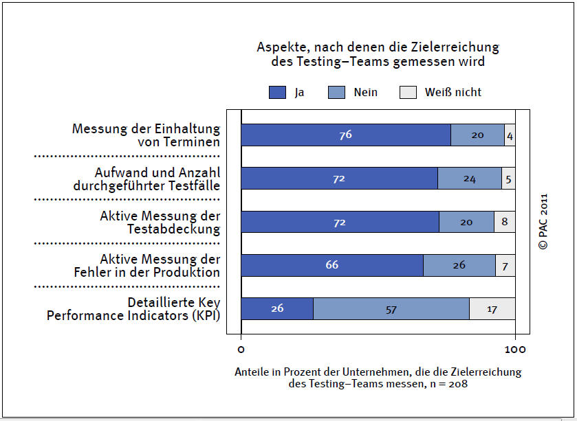 testing in scrum tilo linz pdf