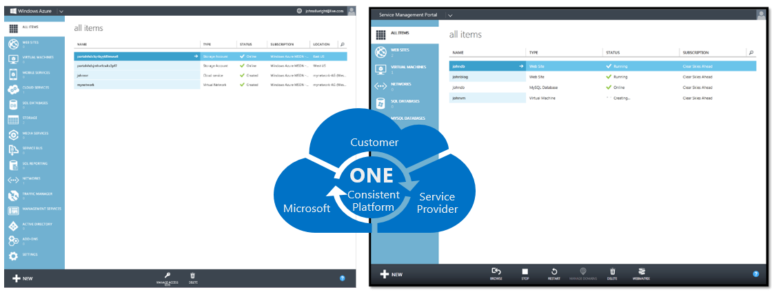 System Center 2012 R2 Azure Pack vs. Azure 35 08.